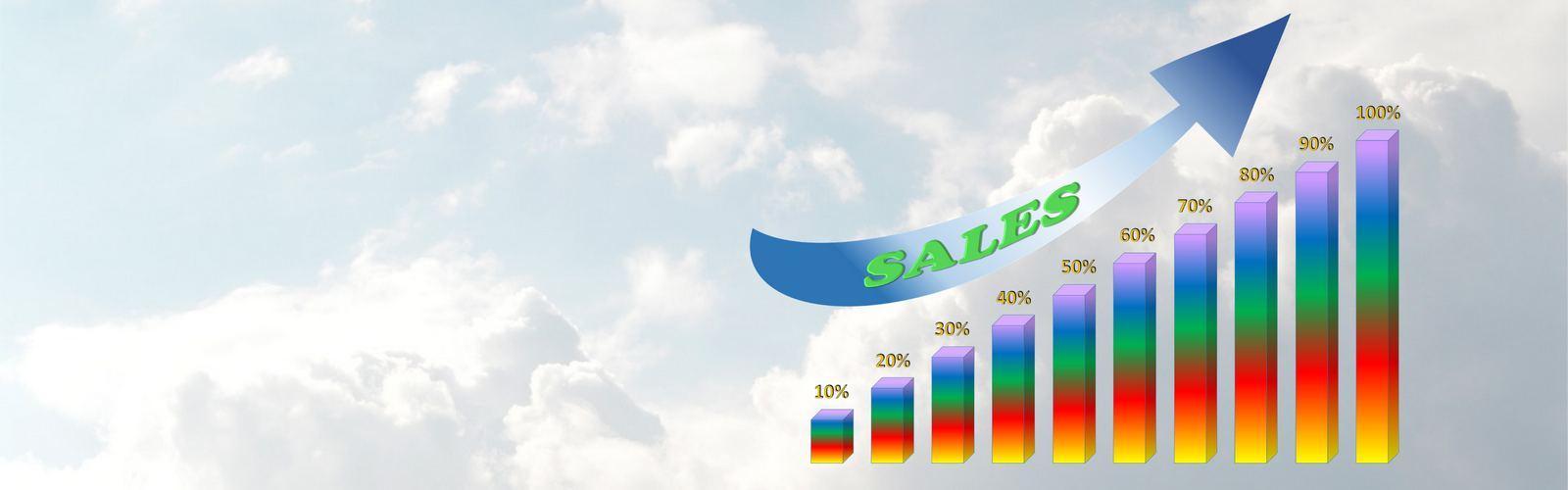 Aumentare vendite e fatturato